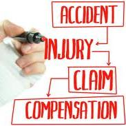 PIP Personal Injury Propection Claim