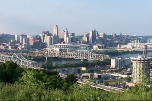 View of Cincinnati Ohio from Kentucky